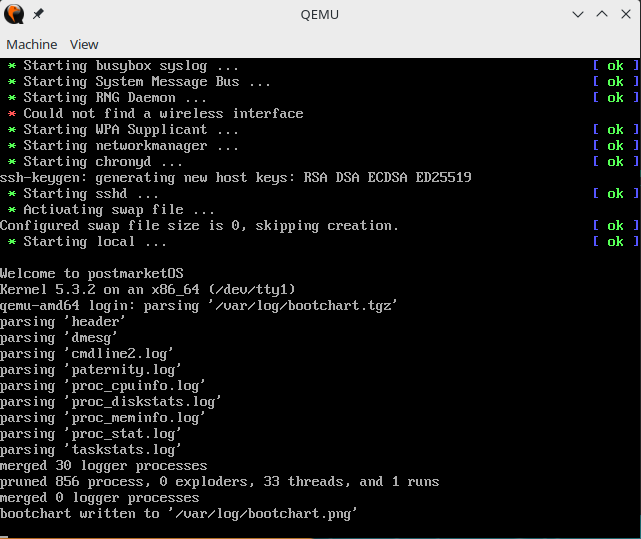 File:Qemu bootchart2 example boot.png