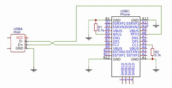 Serial debugging - postmarketOS